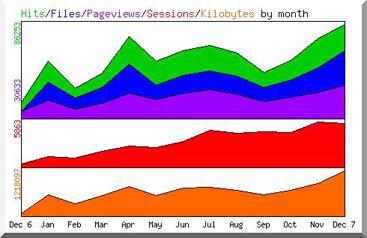 statistik-2007.JPG