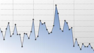 blogstatistik-talfahrt